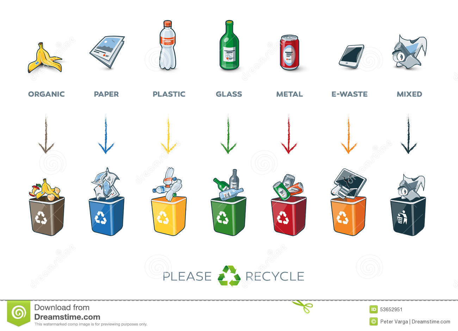 与垃圾的7个离析回收站
