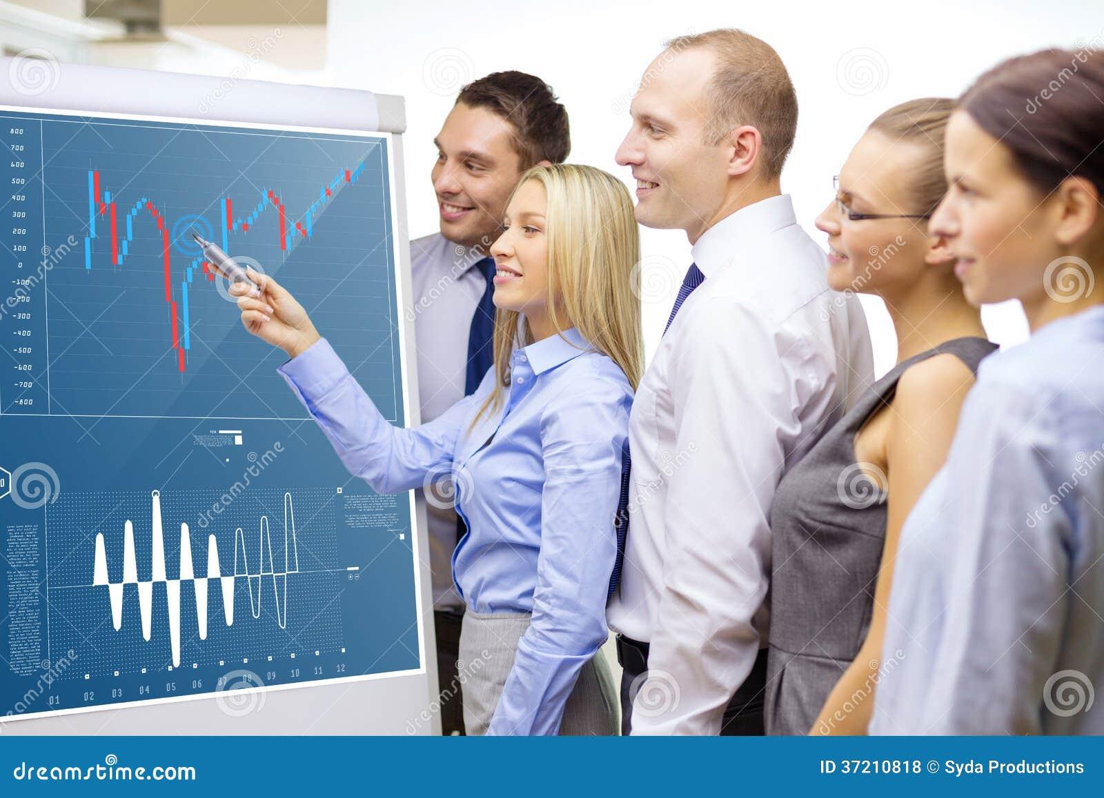 与外汇图的企业队在轻碰委员会