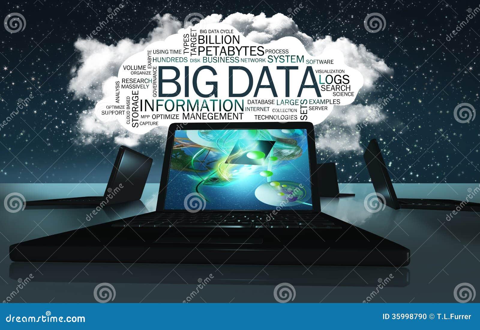 与大数据的期限的词云彩