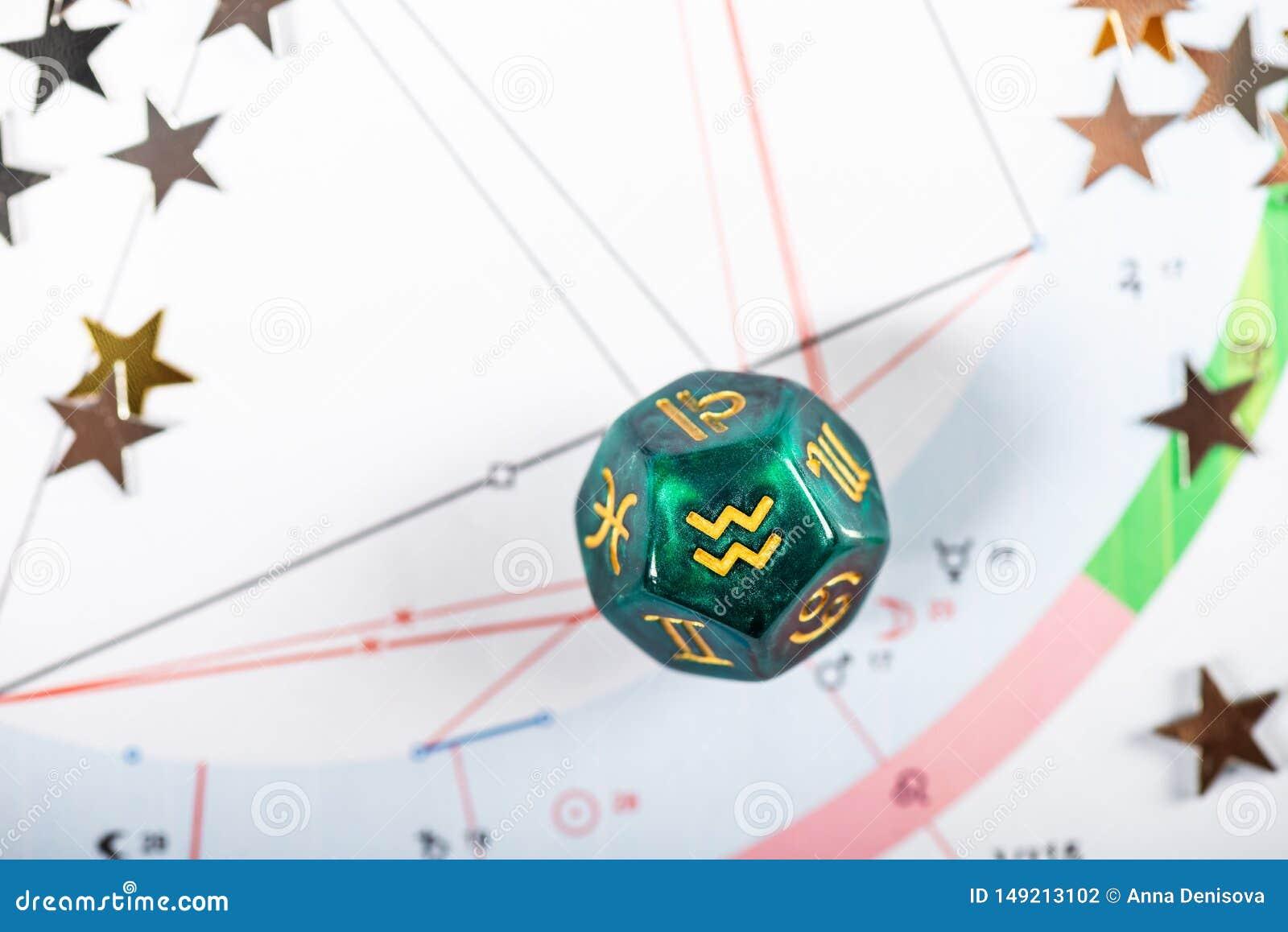 与宝瓶星座1月20日的黄道带标志的占星术模子- 2月18日