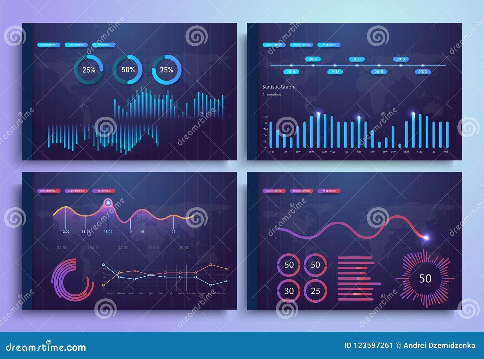 与平的每日设计统计图表的Infographic模板,仪表板,圆图,网络设计,