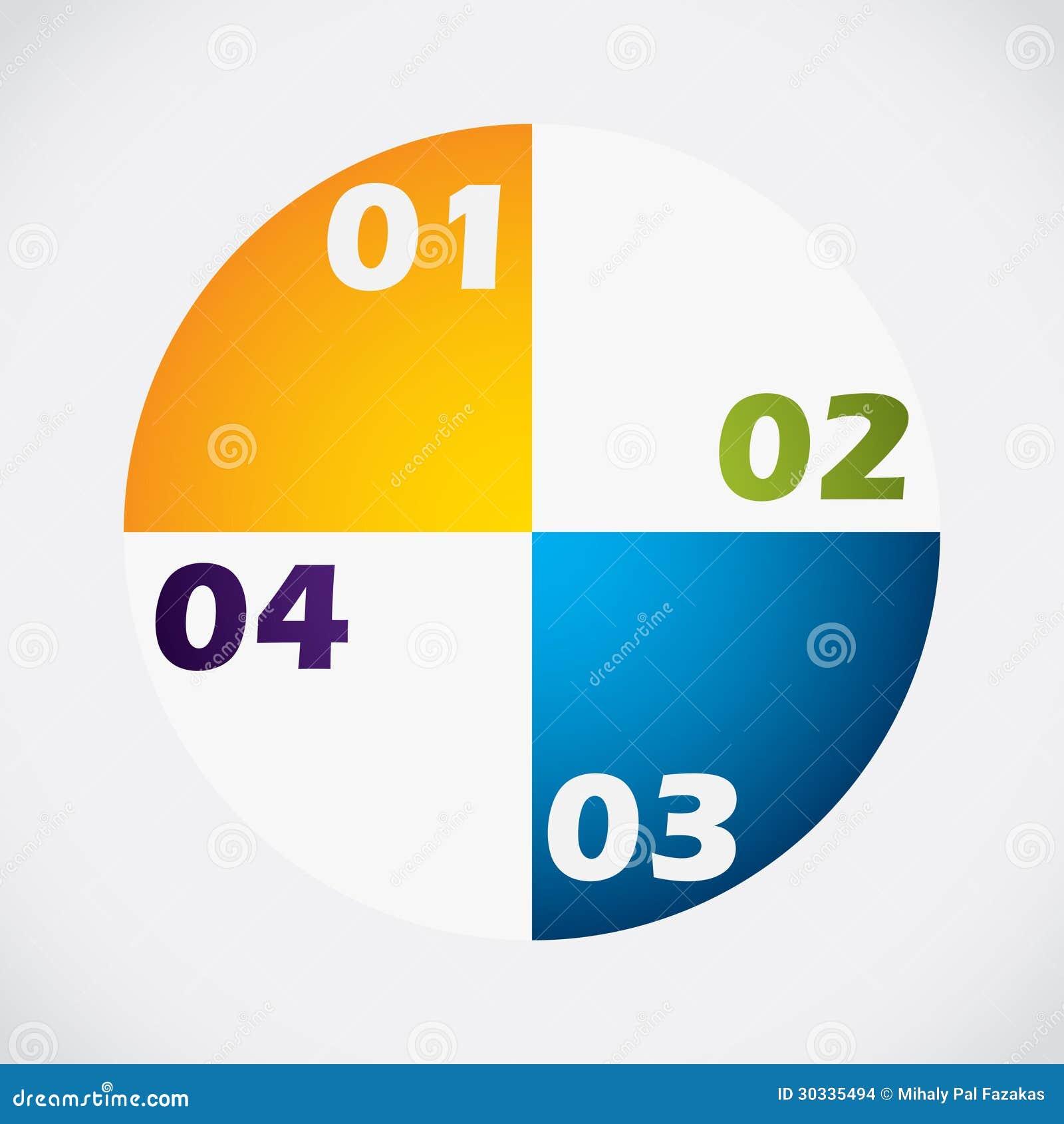 与数字的圆形图设计