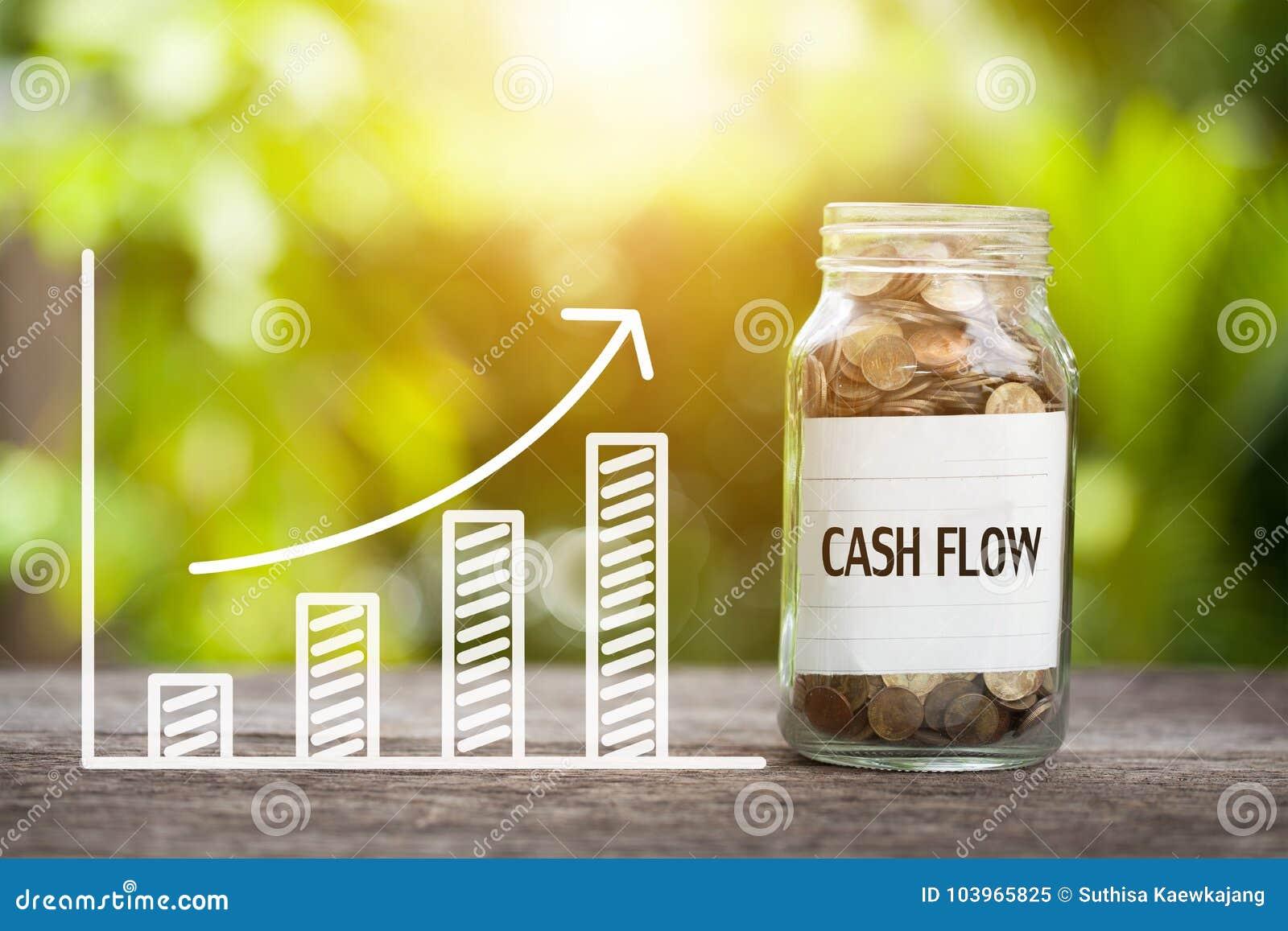 与硬币的现金流动词在玻璃瓶子和图表 财政Co