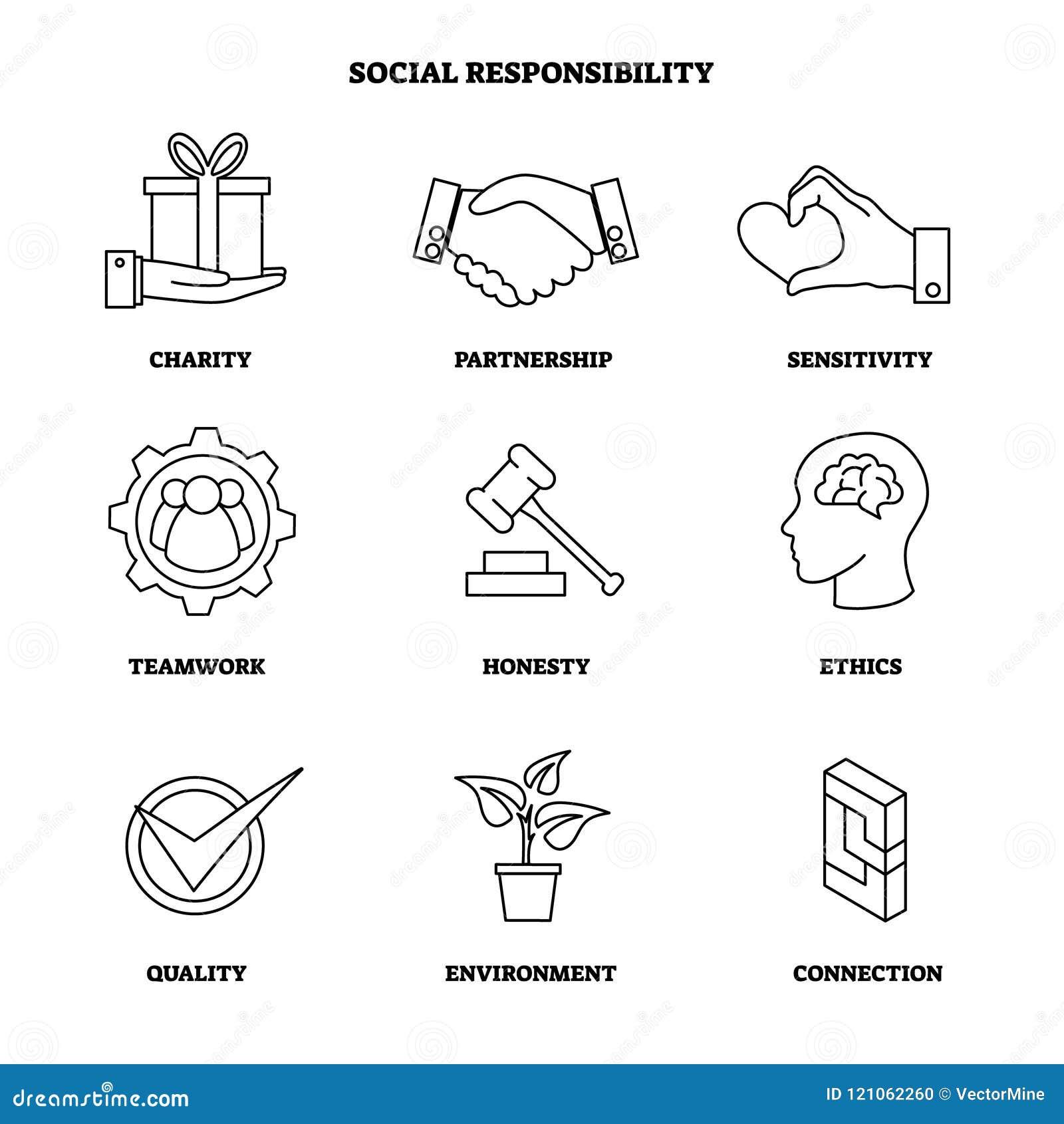 与社会责任感概述象集合的传染媒介例证 与慈善和概念标志的汇集 公司CSR基本