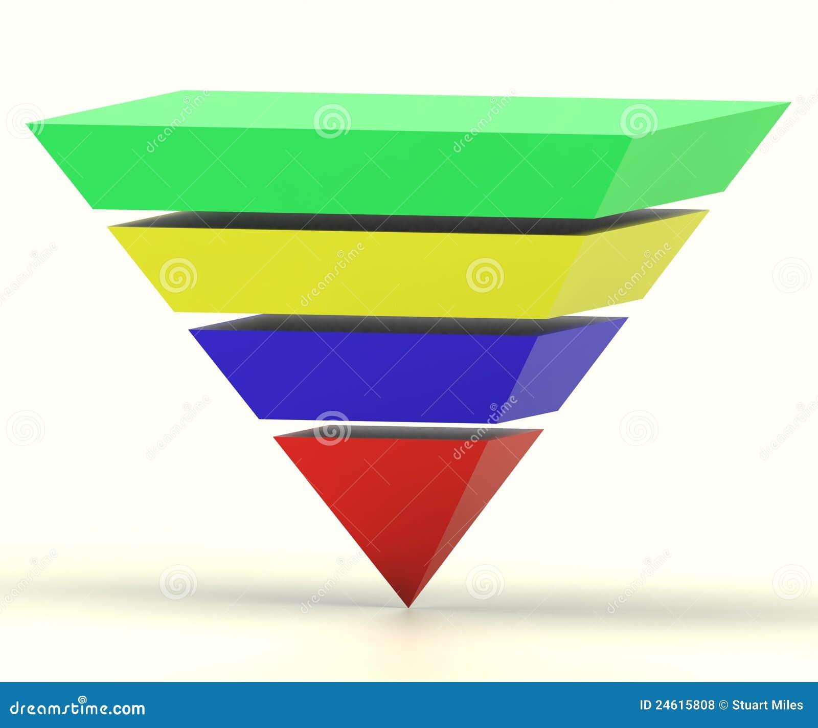 与细分市场显示层次结构的被倒置的金字塔