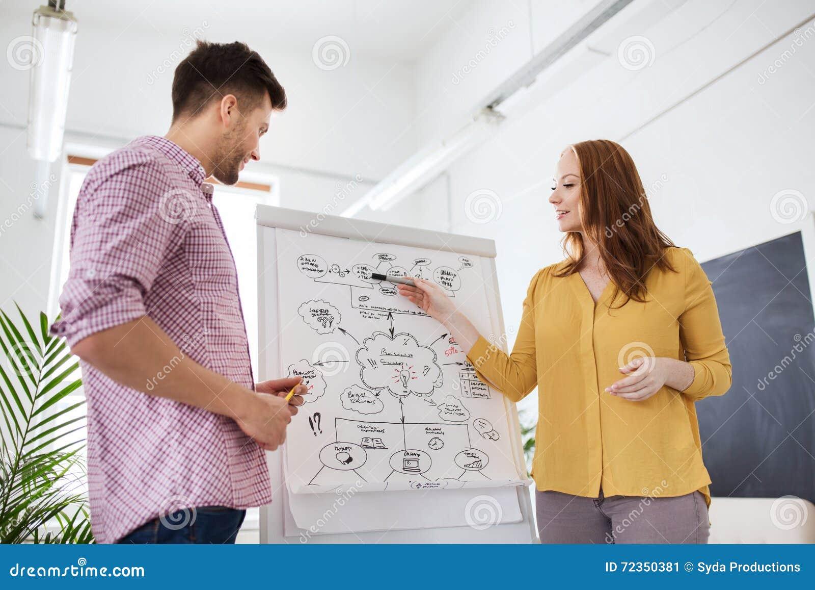 与计划的创造性的队在轻碰委员会在办公室