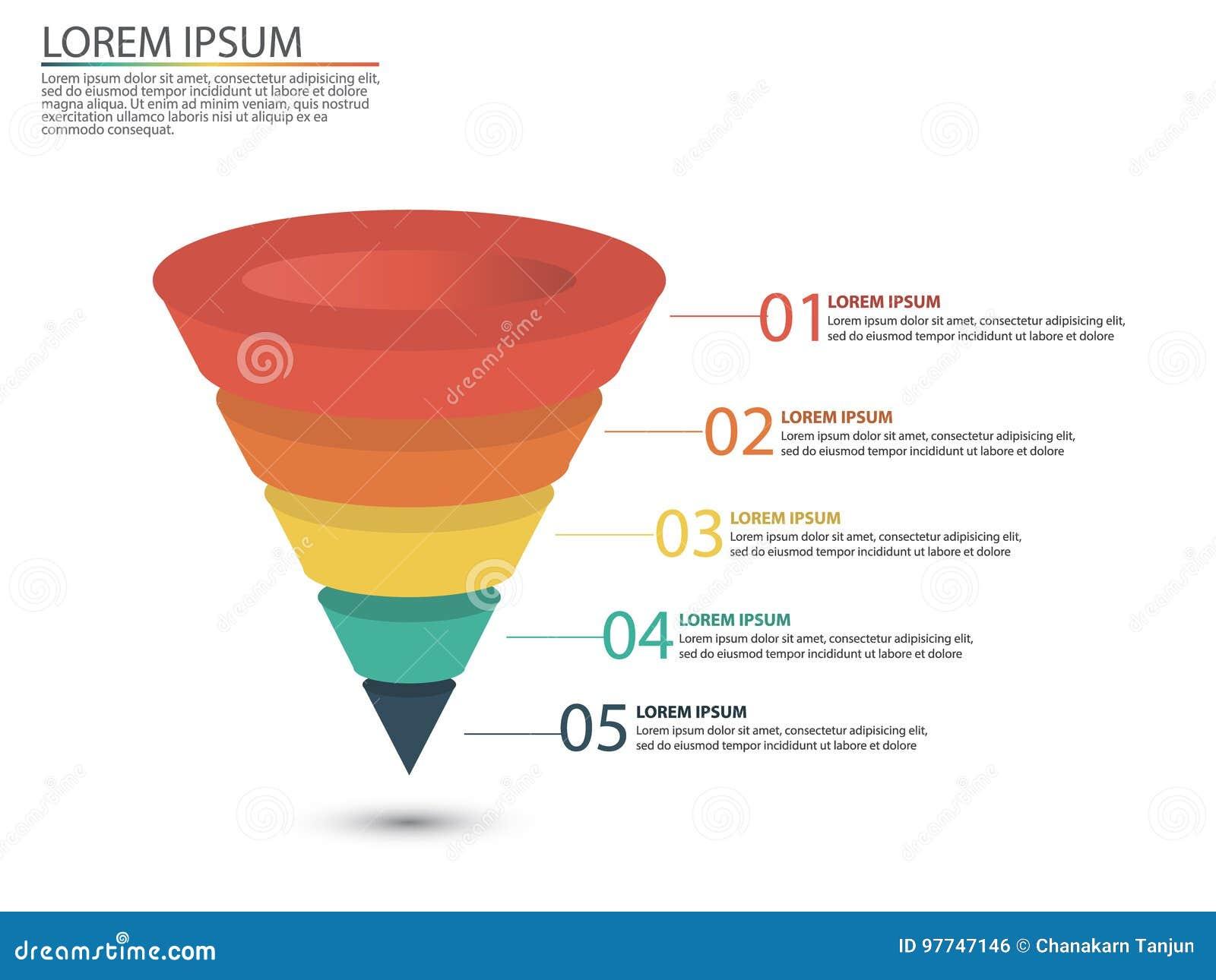 与销售漏斗的阶段的企业infographics