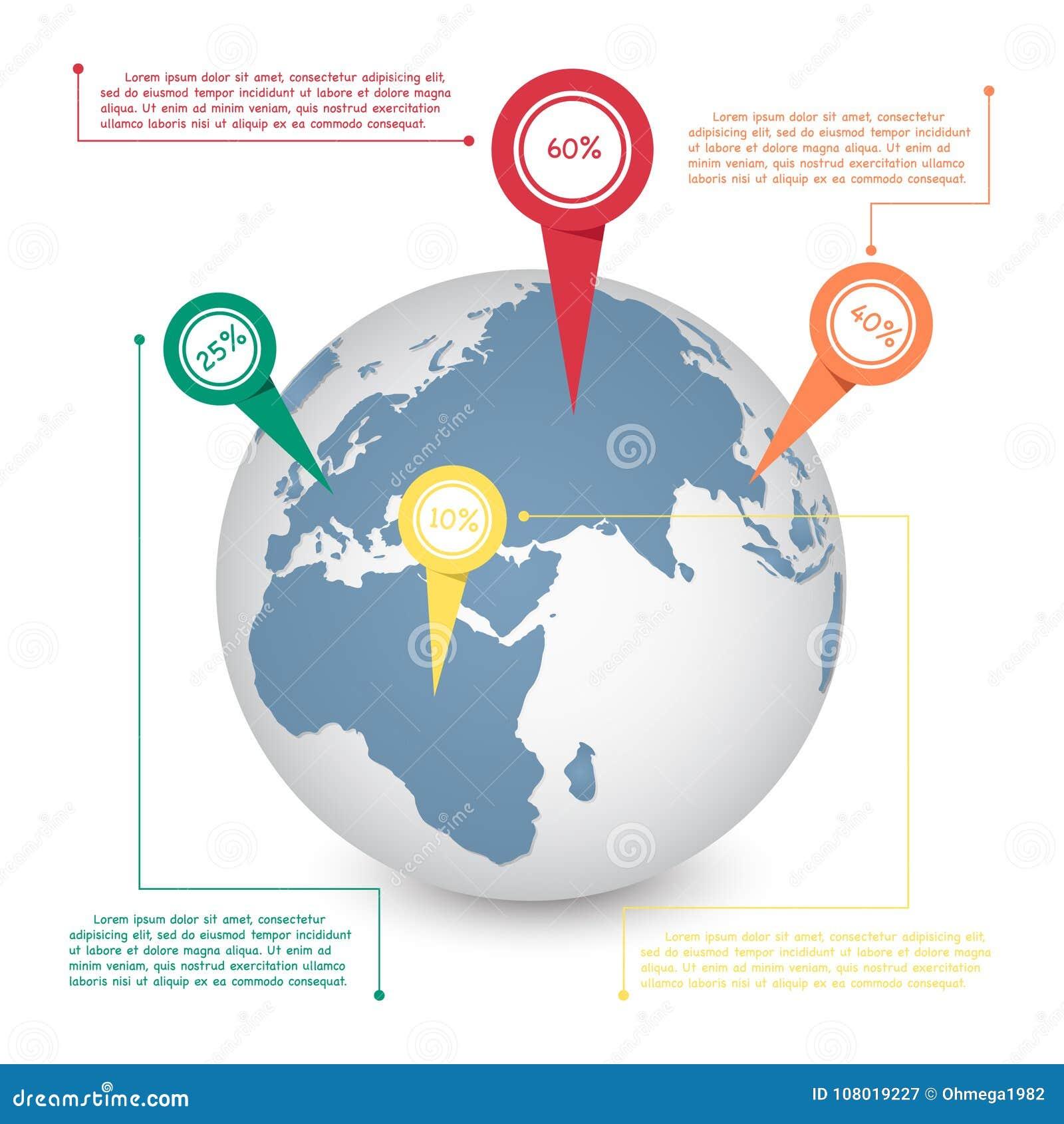 世界地图通信概念的地球信息图表