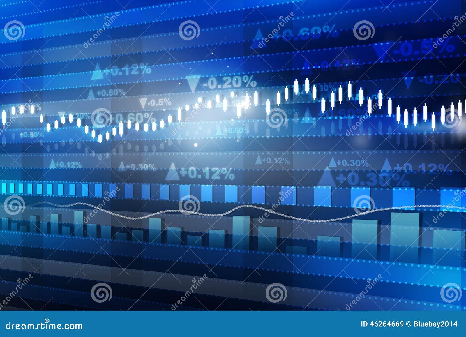 世界经济图表