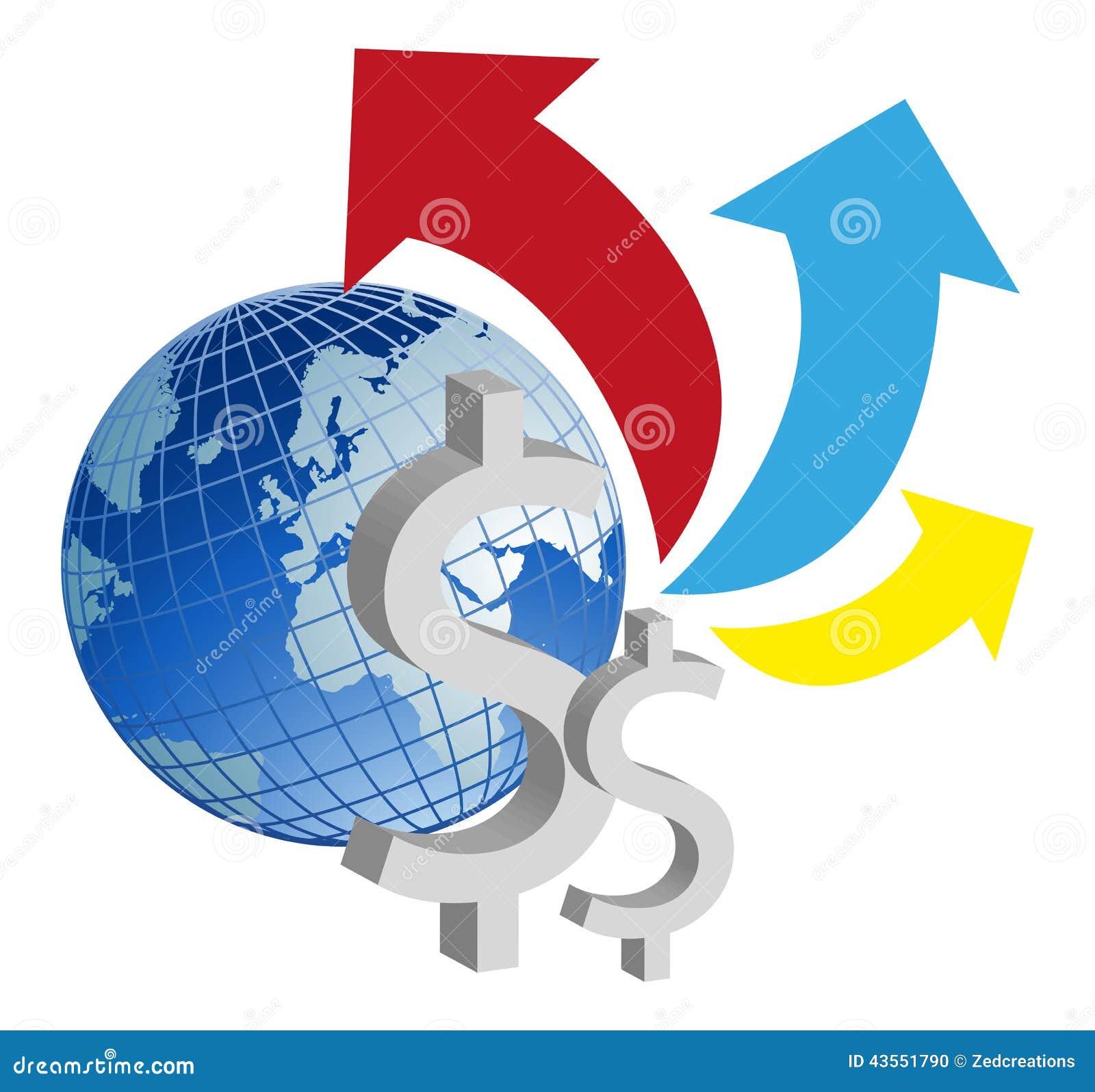 世界经济增长