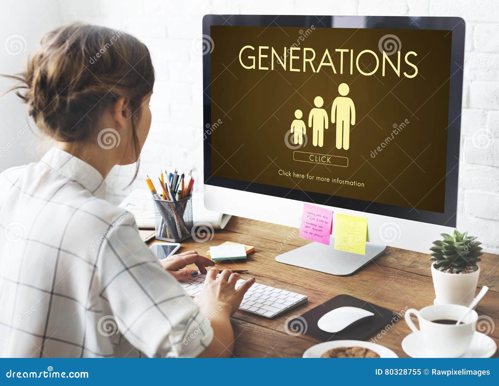 世代家庭统一性关系概念