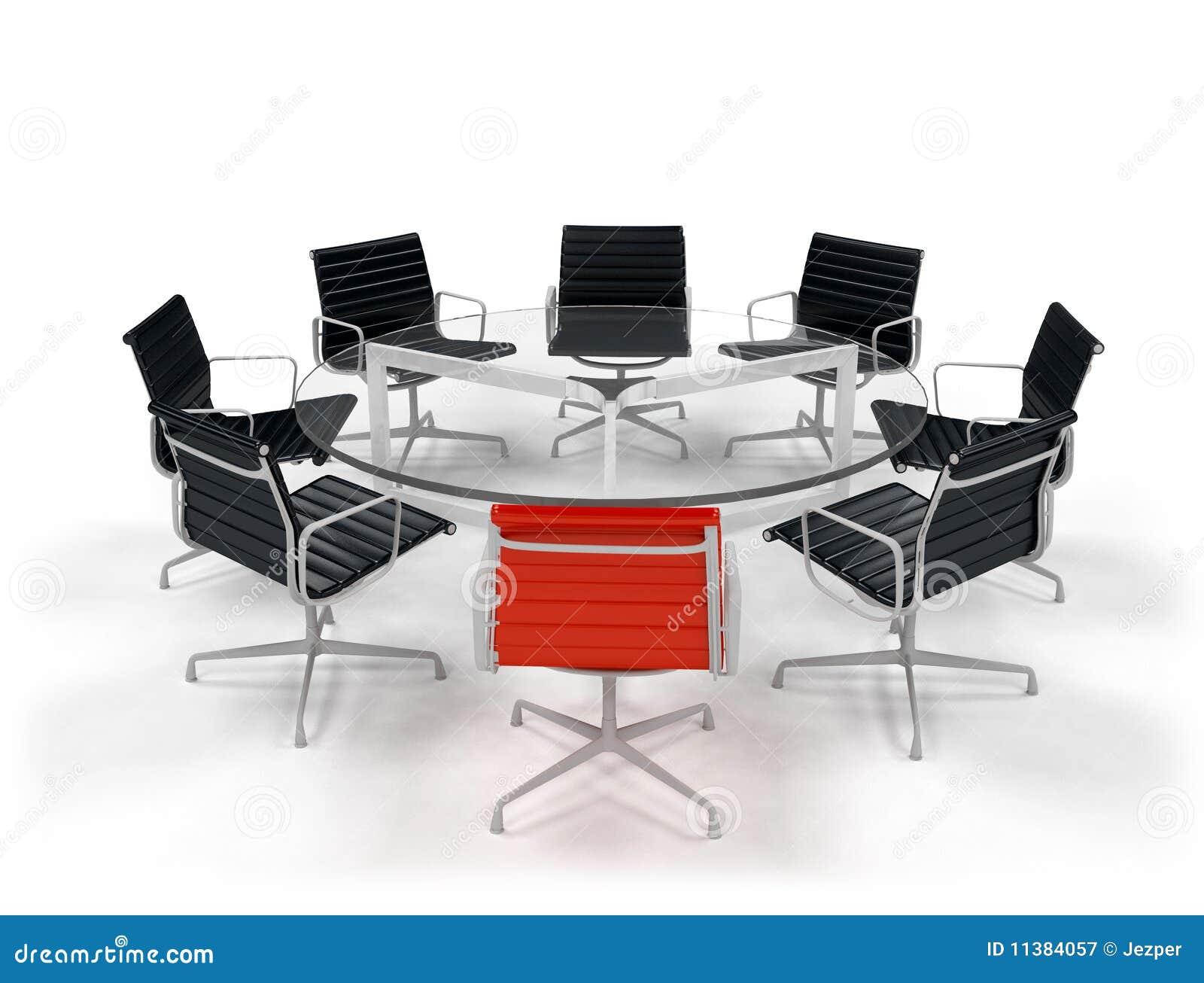 业务会议表