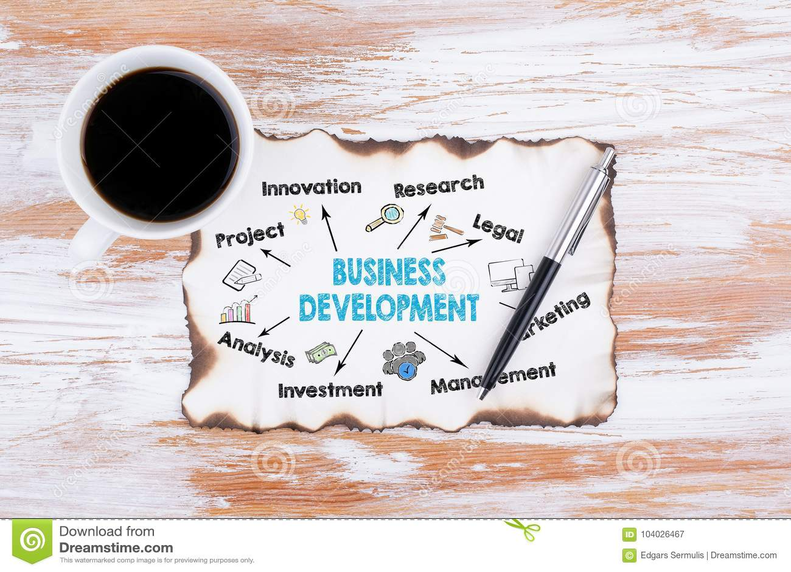 业务发展概念 与主题词和象的图