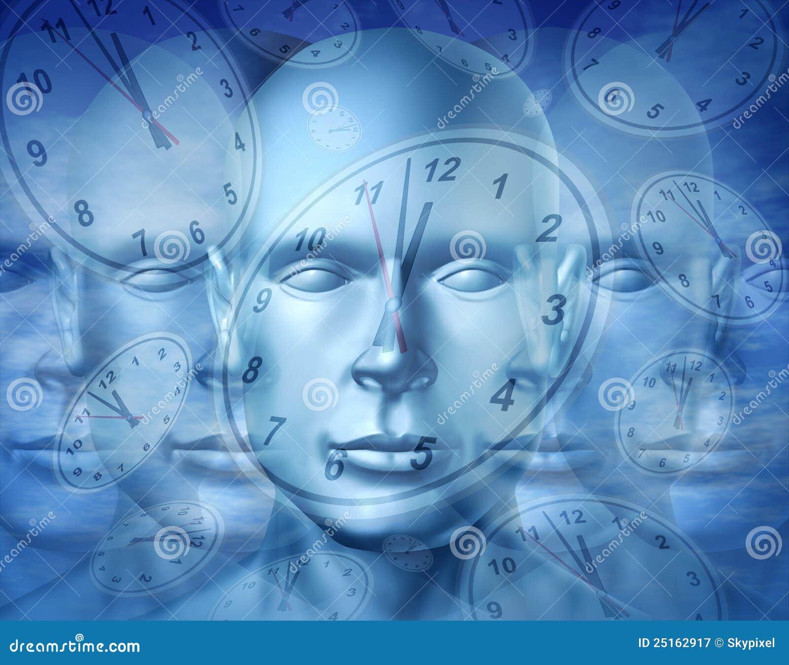 业务管理时间