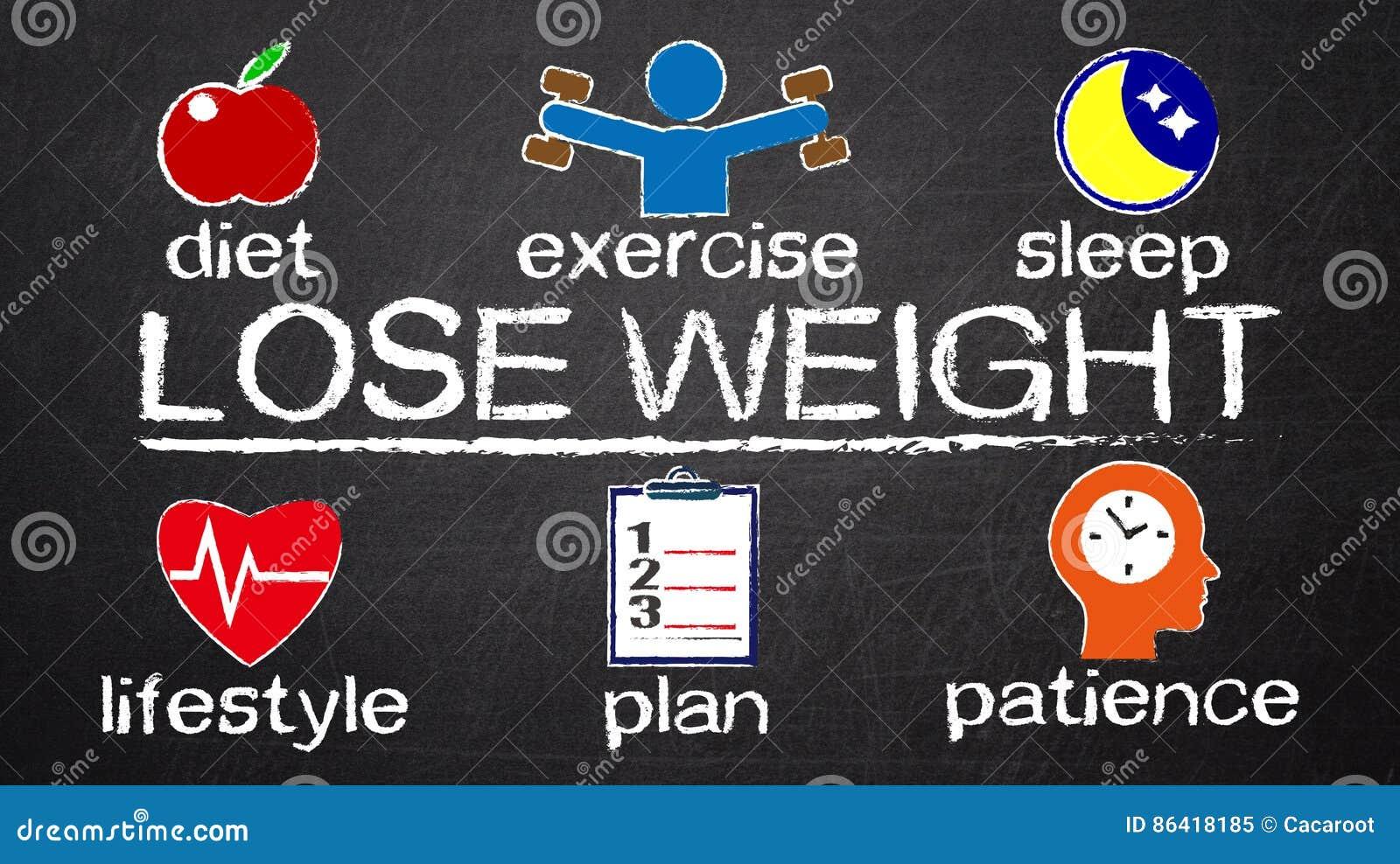 丢失重量与相关元素的概念图