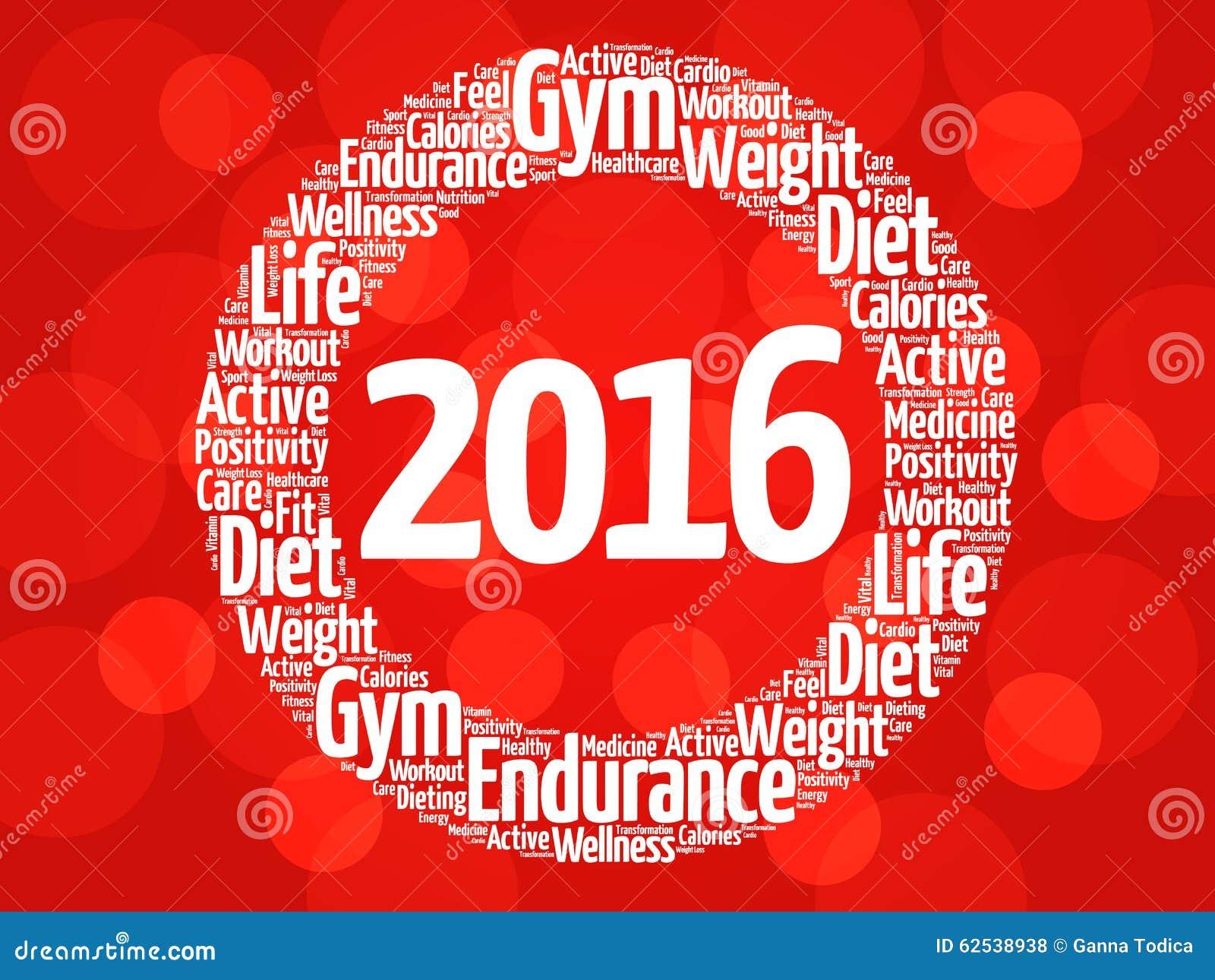 2016个圈子词云彩,健康概念