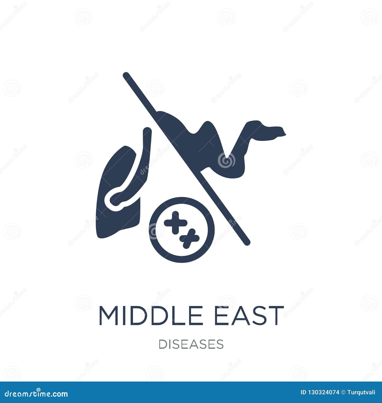 中东呼吸综合症状(MERS)象 时髦平的传染媒介