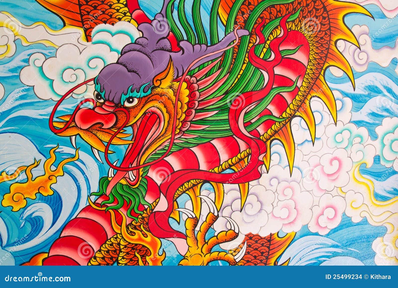 中国龙绘画寺庙泰国墙壁.图片