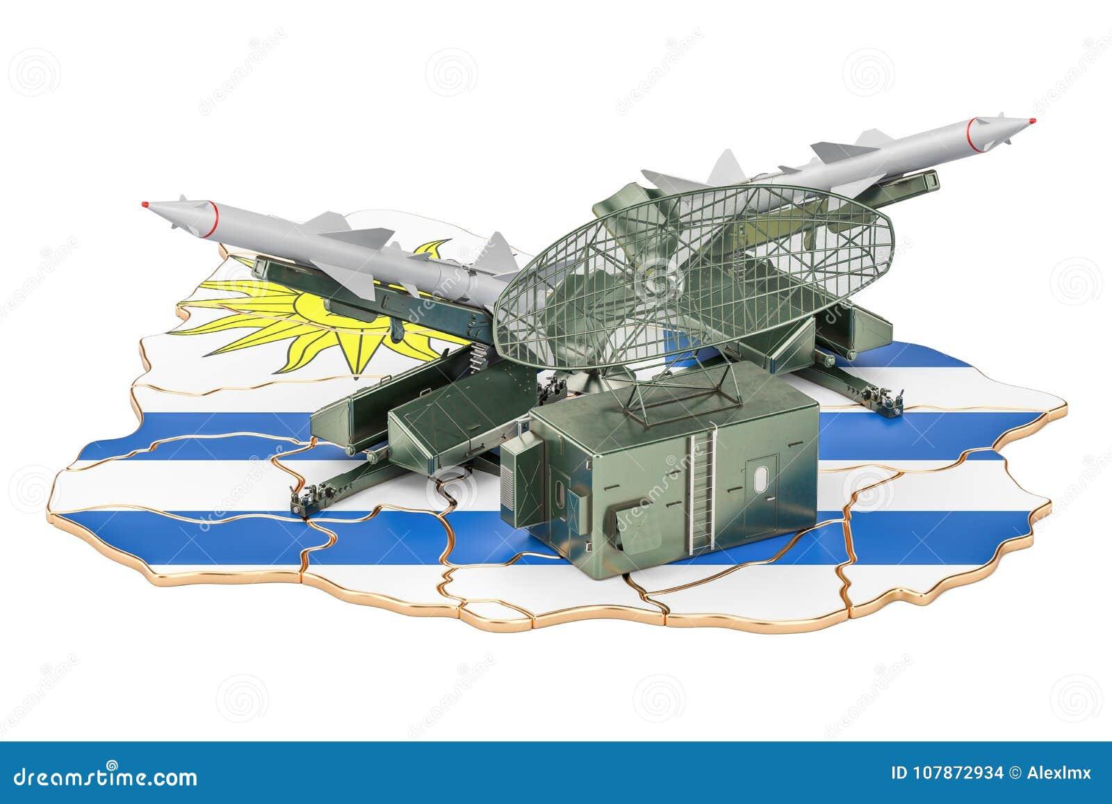 乌拉圭导弹防御系统概念, 3D翻译
