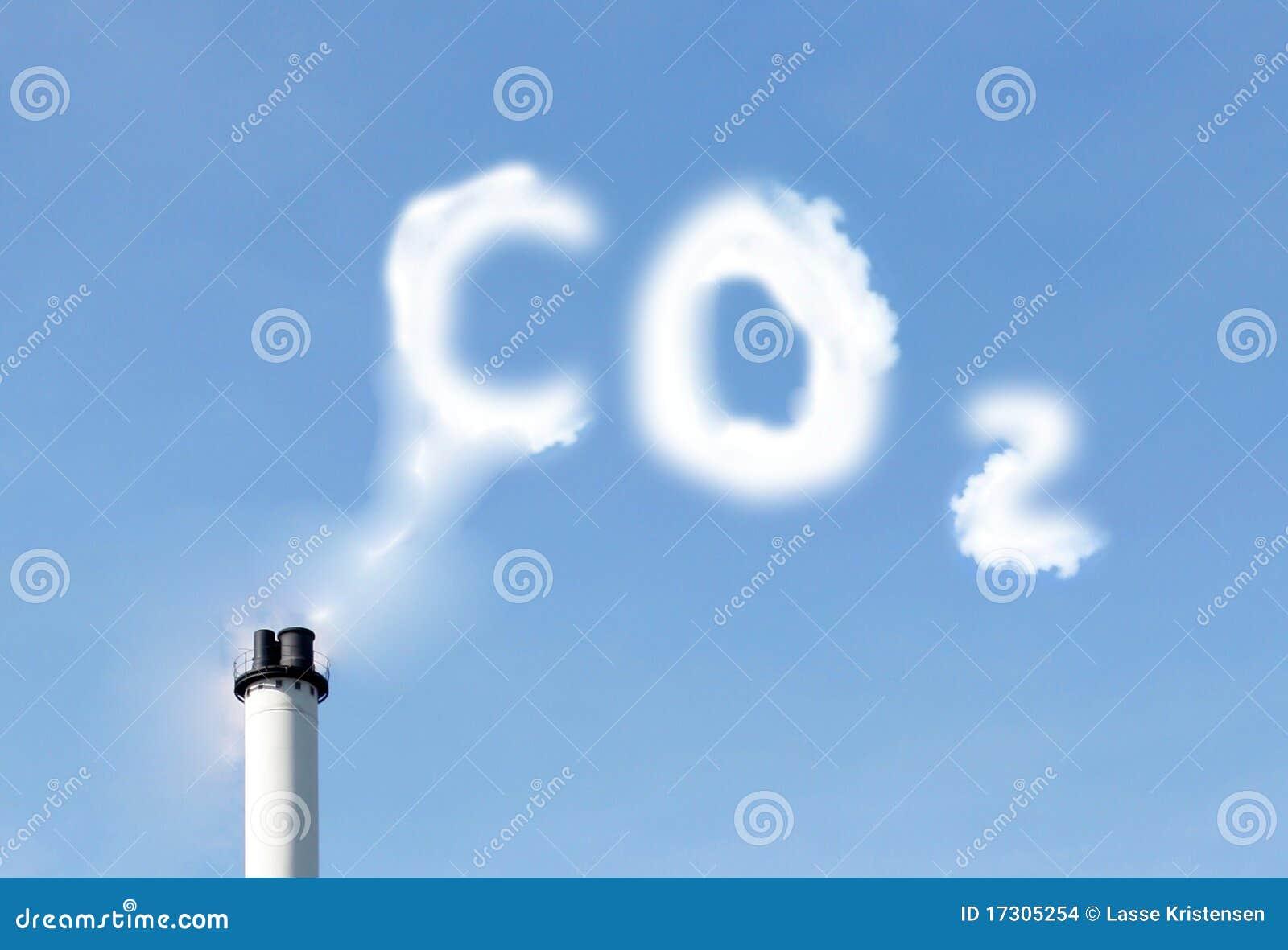 二氧化碳排放