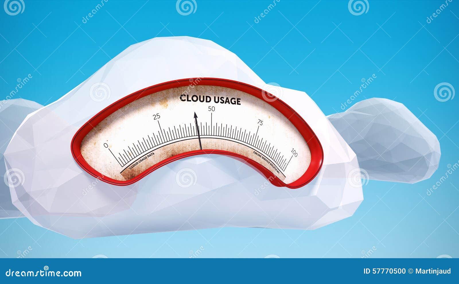 云彩计算的用法数据米