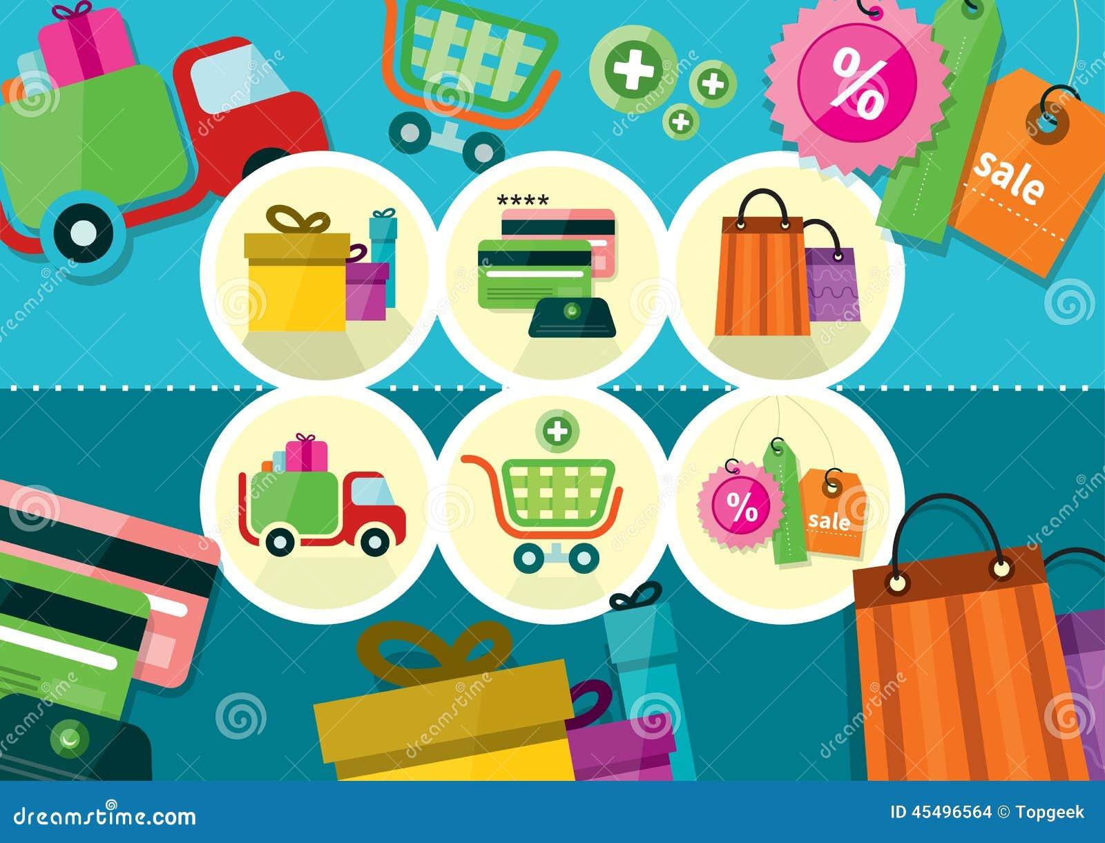 互联网购物过程和交付象