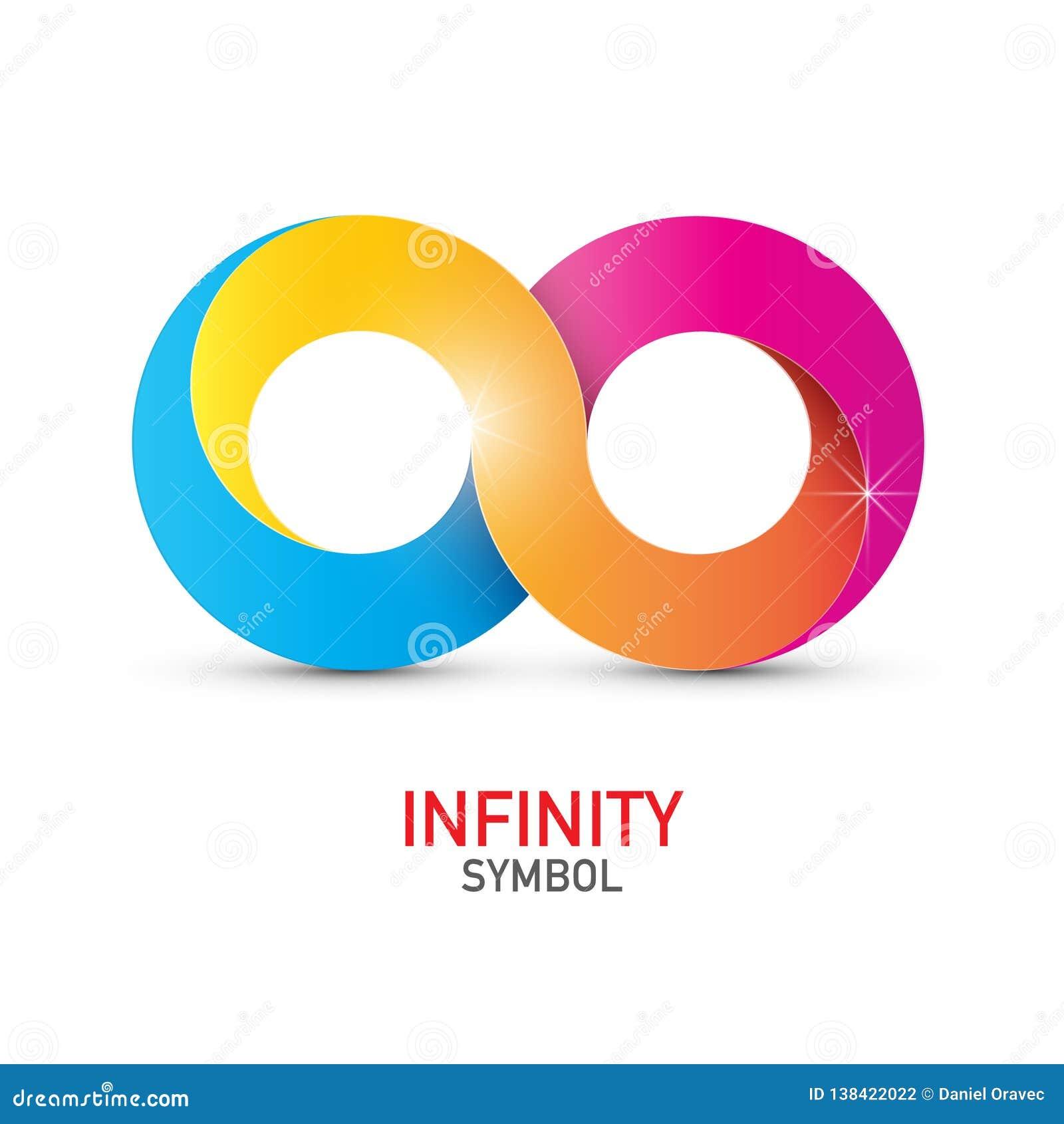 五颜六色的传染媒介无限标志 不尽的象