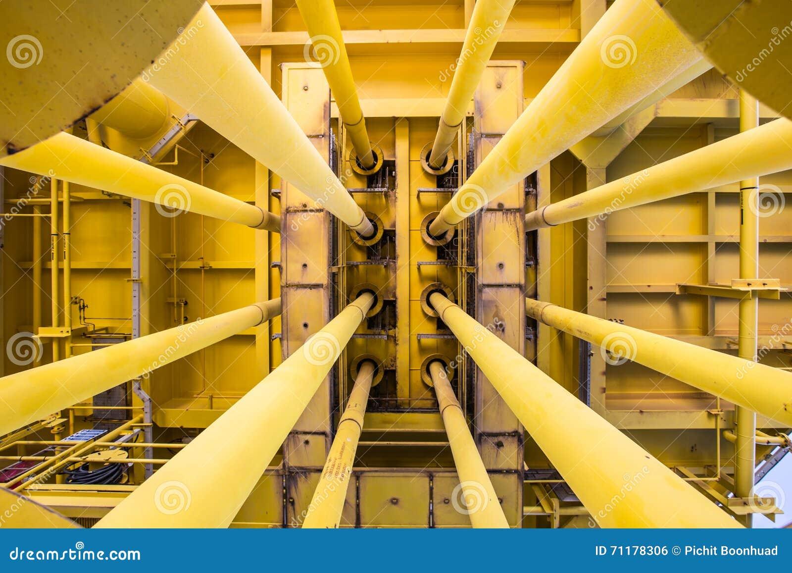 井管壁和好的槽孔在油和煤气遥远的泉源平台