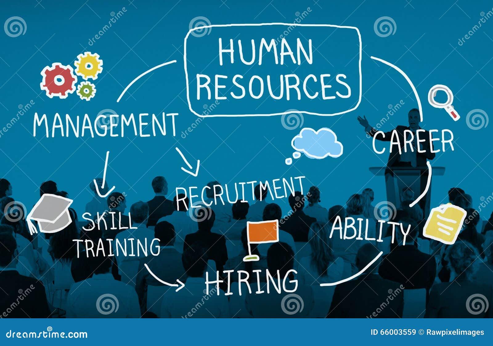 人力资源聘用的征兵人员精选的事业概念
