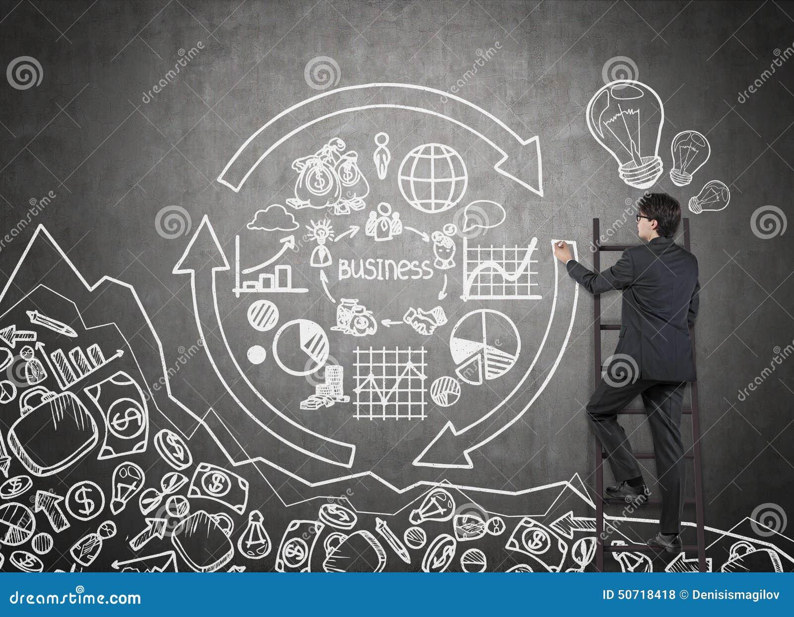 人图画企业图