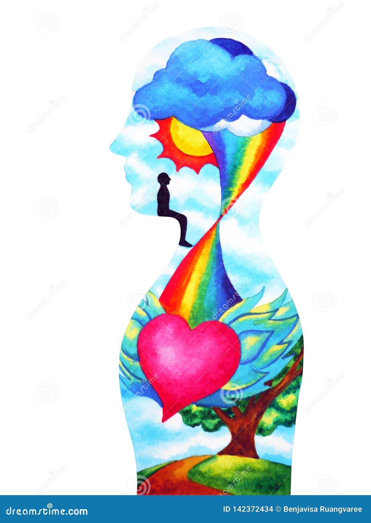 人头, chakra力量,启发抽象认为,世界,在您的头脑里面的宇宙,水彩绘画