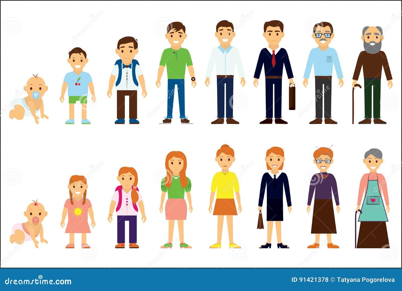 人的另外年龄 动画片图象 生成 在隔绝的传染媒介例证