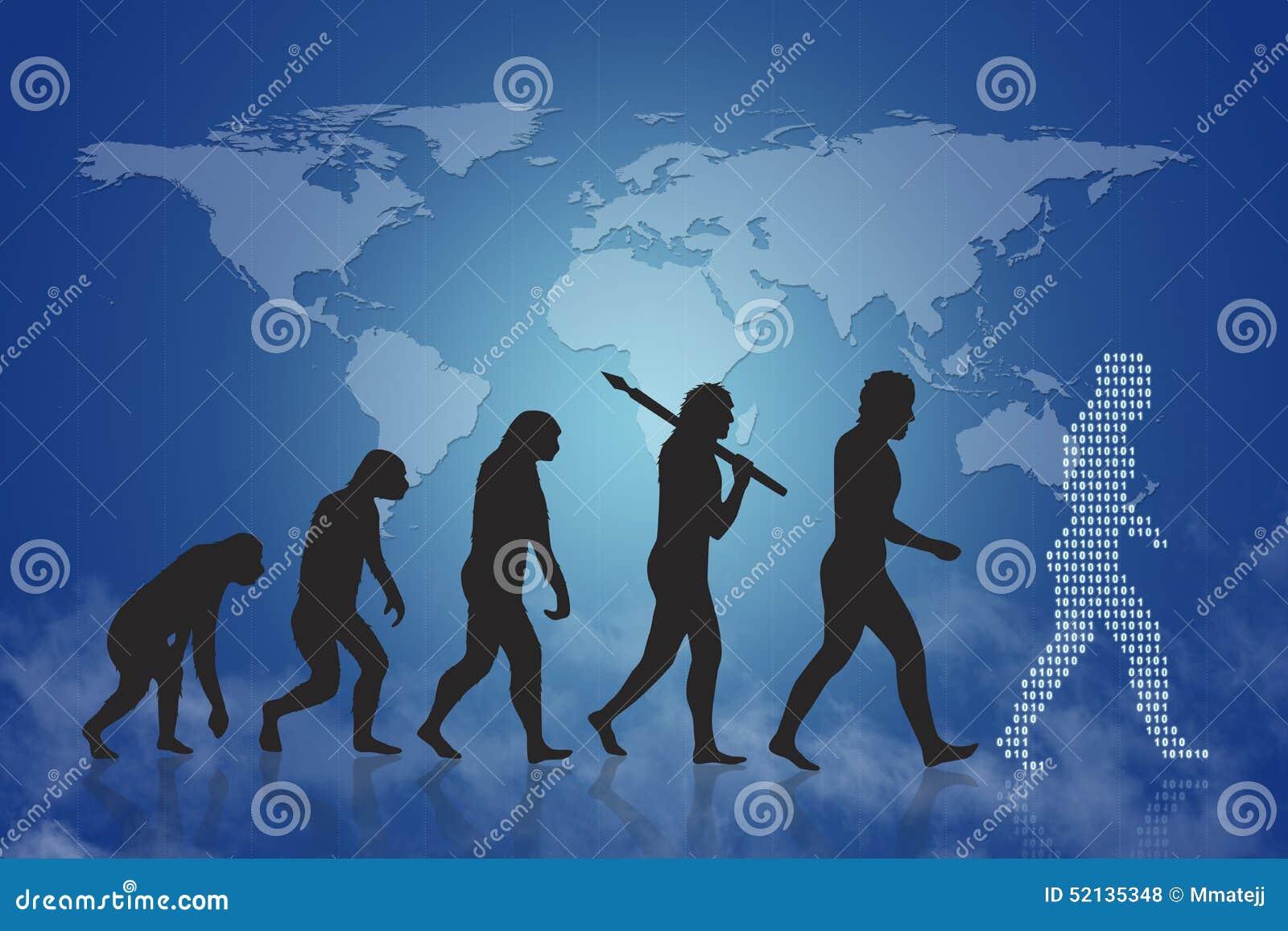人类演变/成长&进展