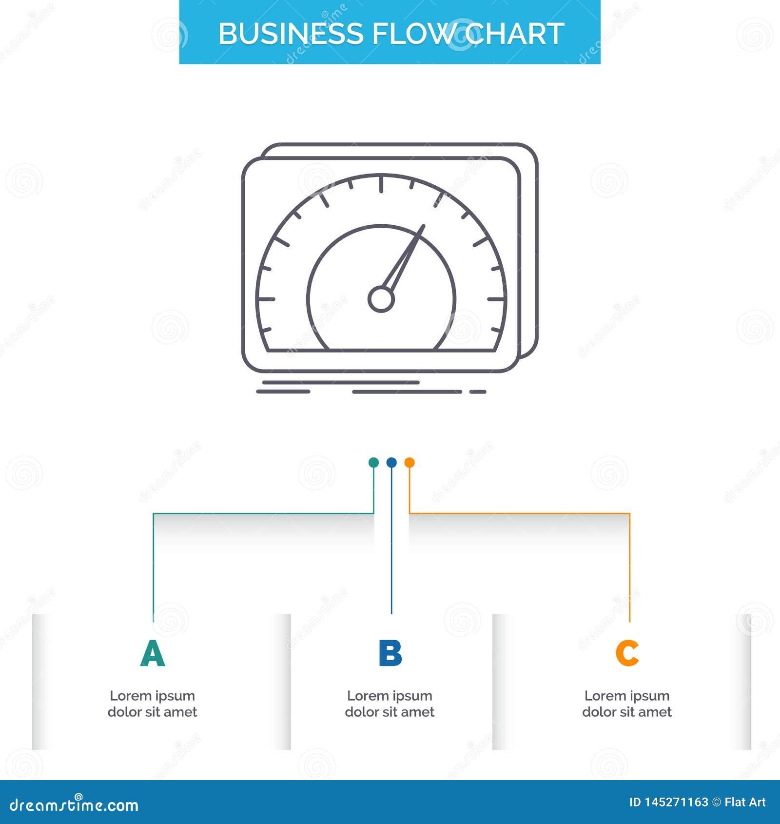 仪表板,设备,速度,测试,互联网企业与3步的流程图设计 r