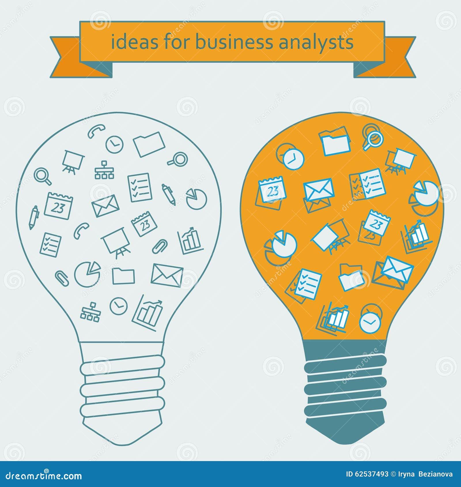 企业分析家的想法