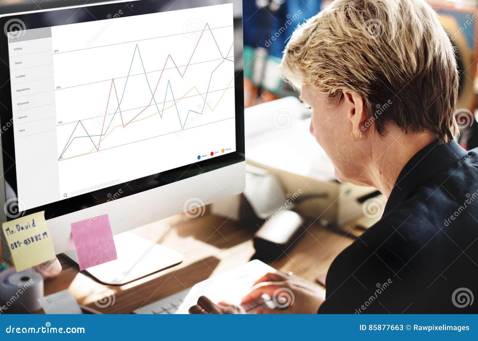 企业反馈结果回顾调查概念