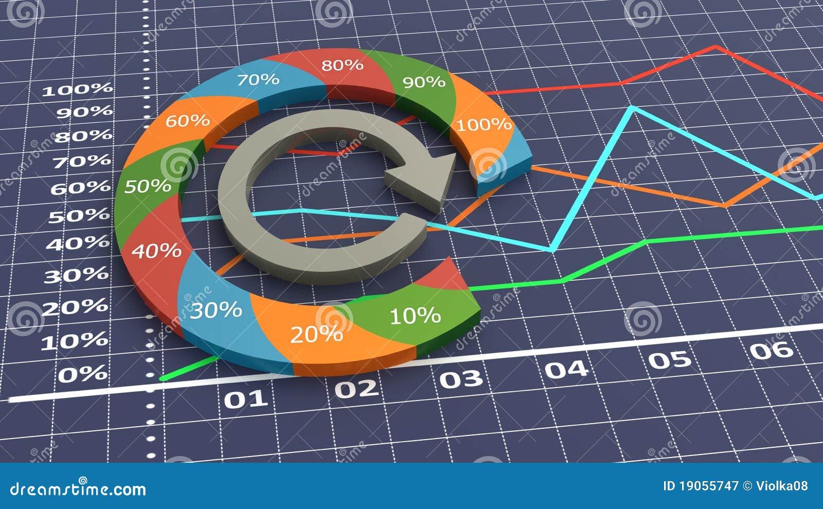 企业图表五颜六色的进程