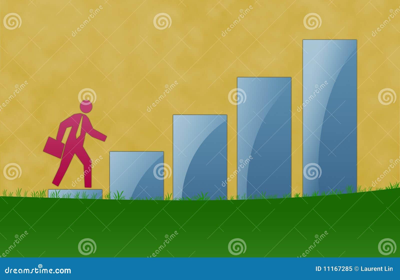 企业增长例证