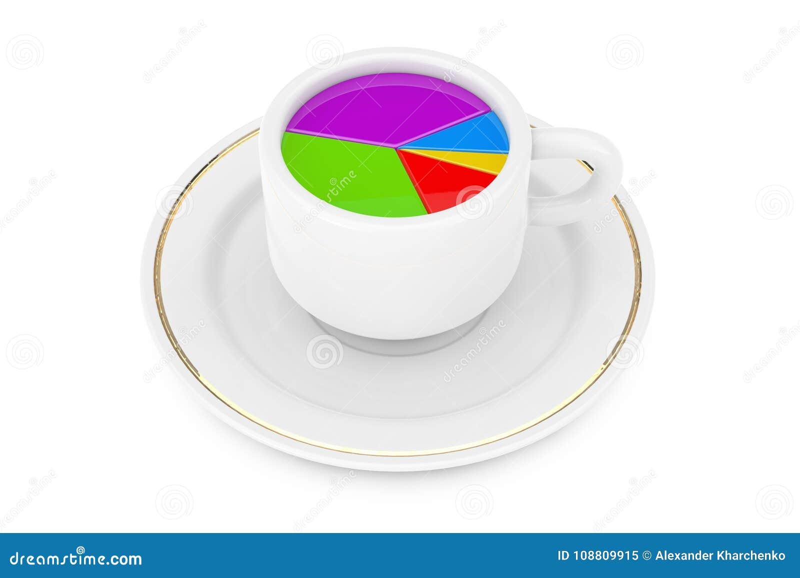 企业概念查出的成功白色 在早晨咖啡杯的圆形统计图表 3d关于