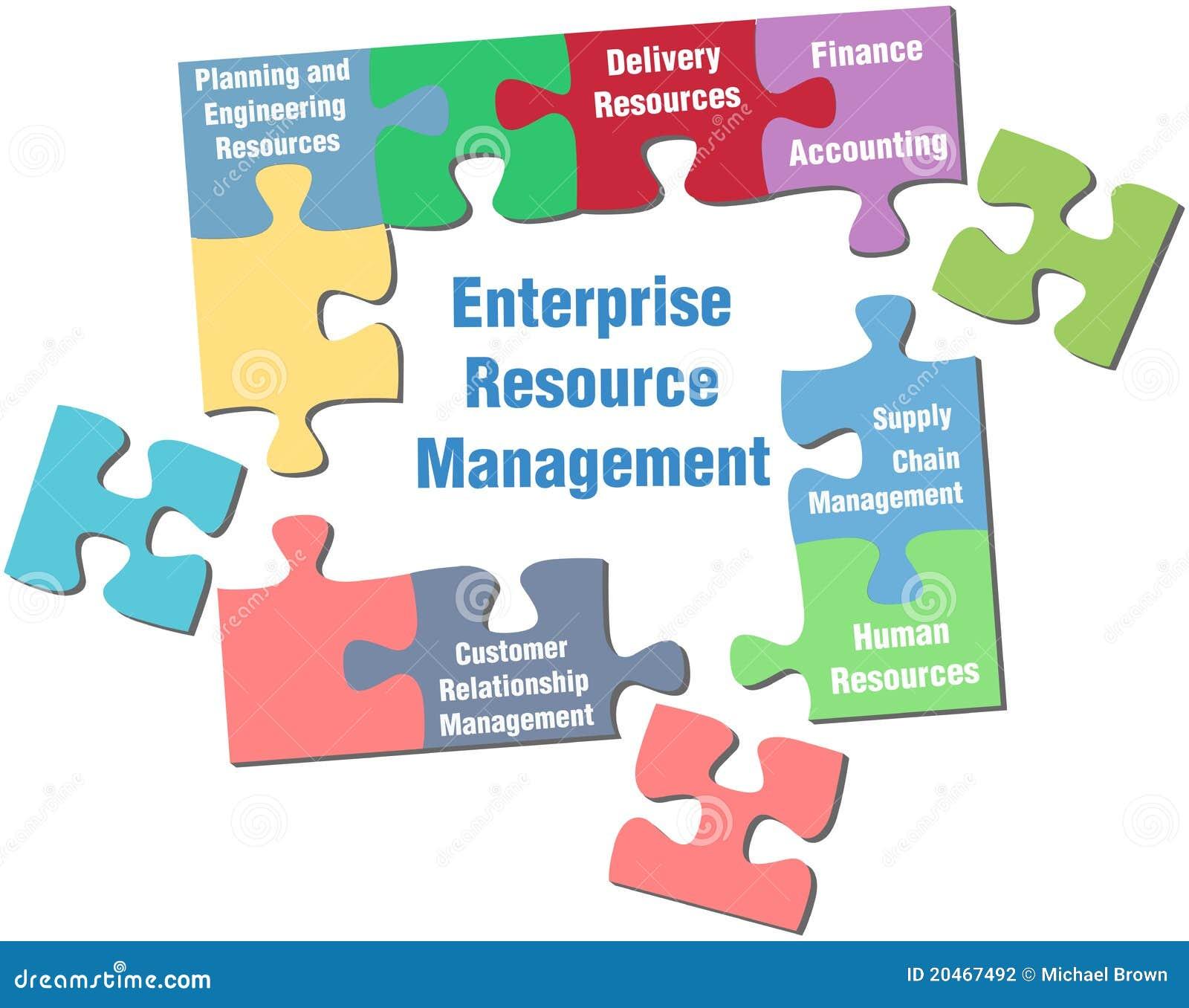 企业管理难题资源解决方法