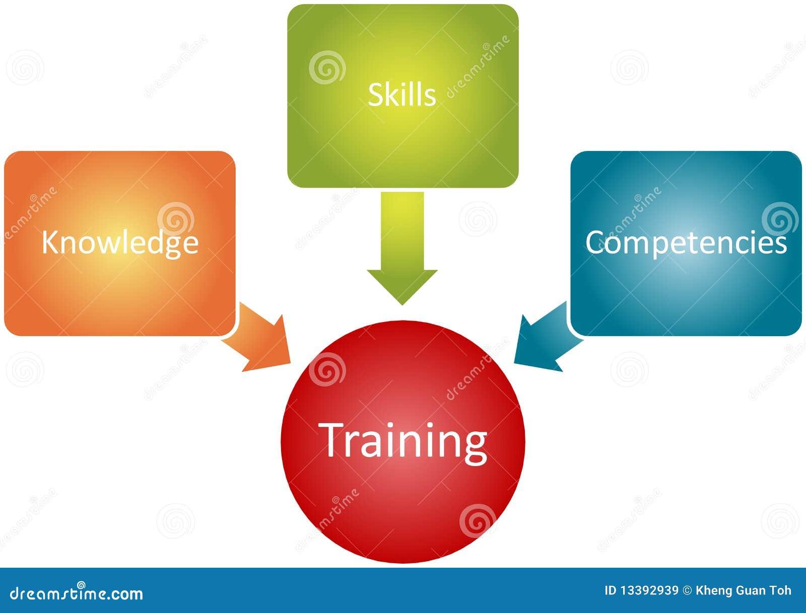 企业要素绘制培训