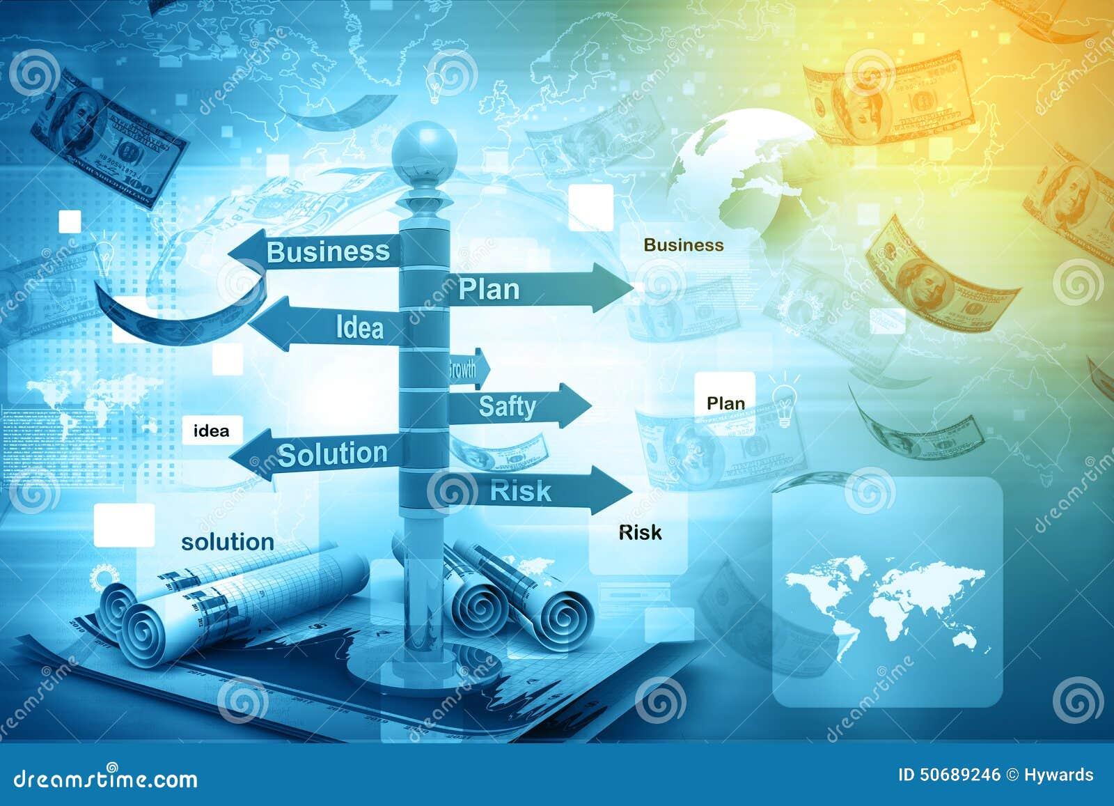 企业规划流程图