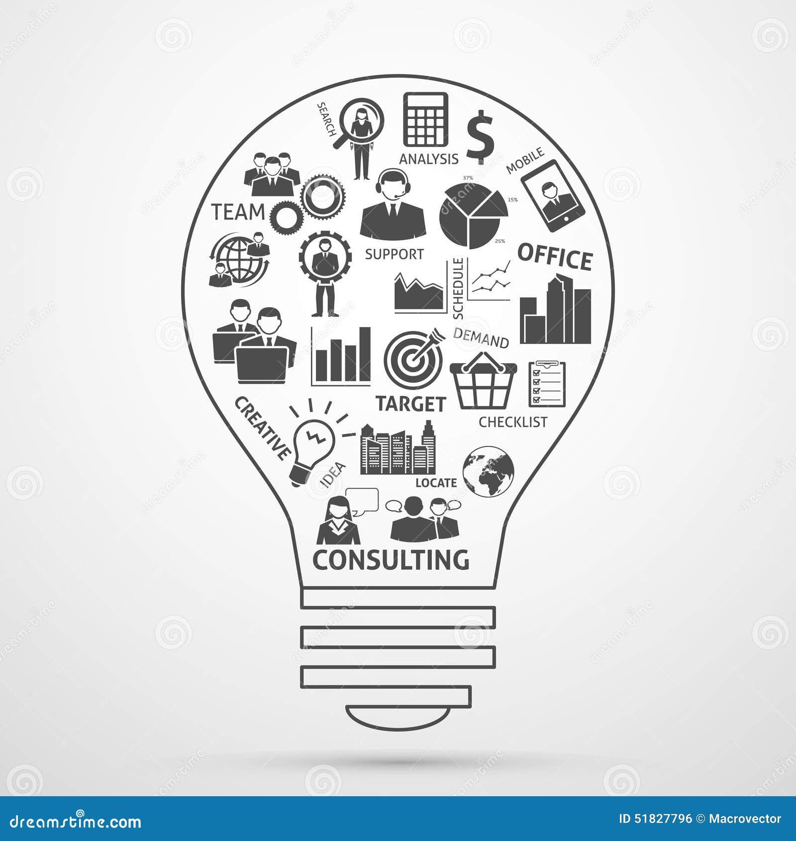 企业队管理概念电灯泡象