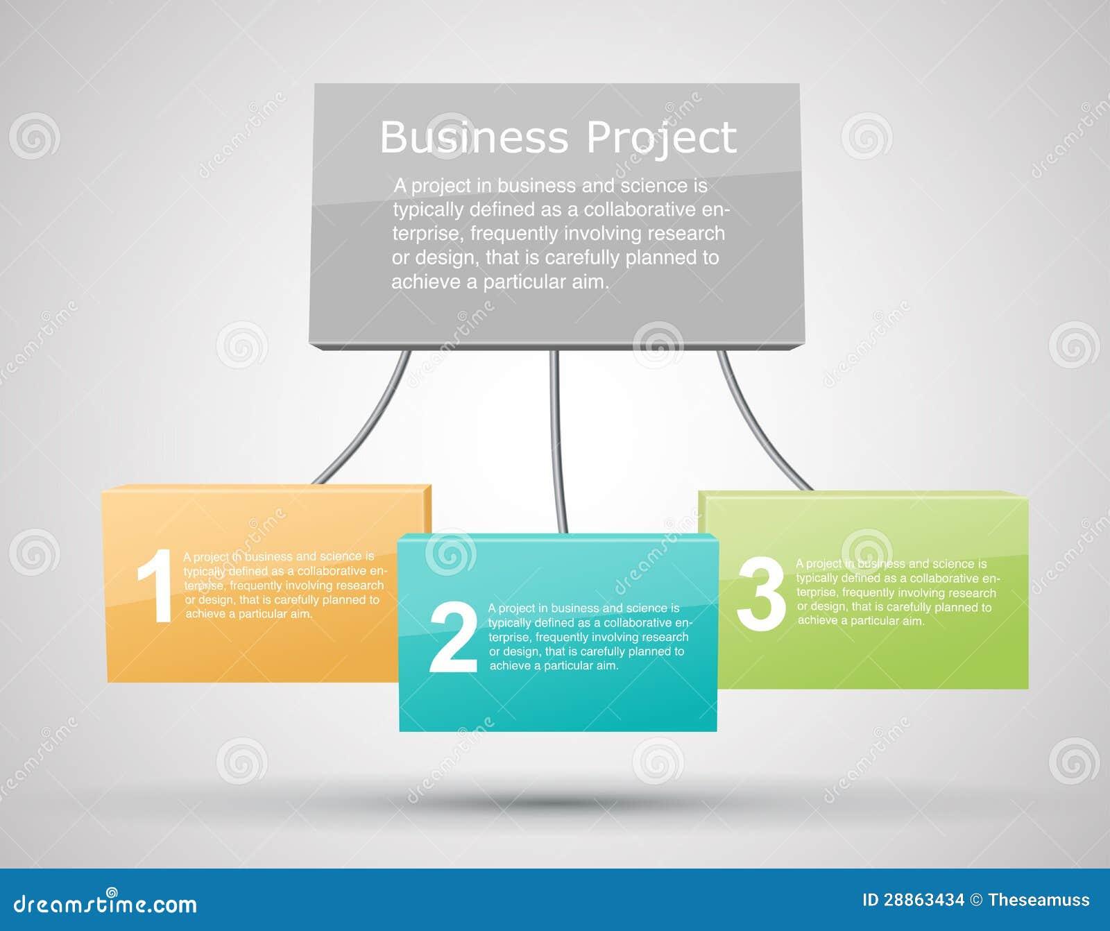 企业项目背景