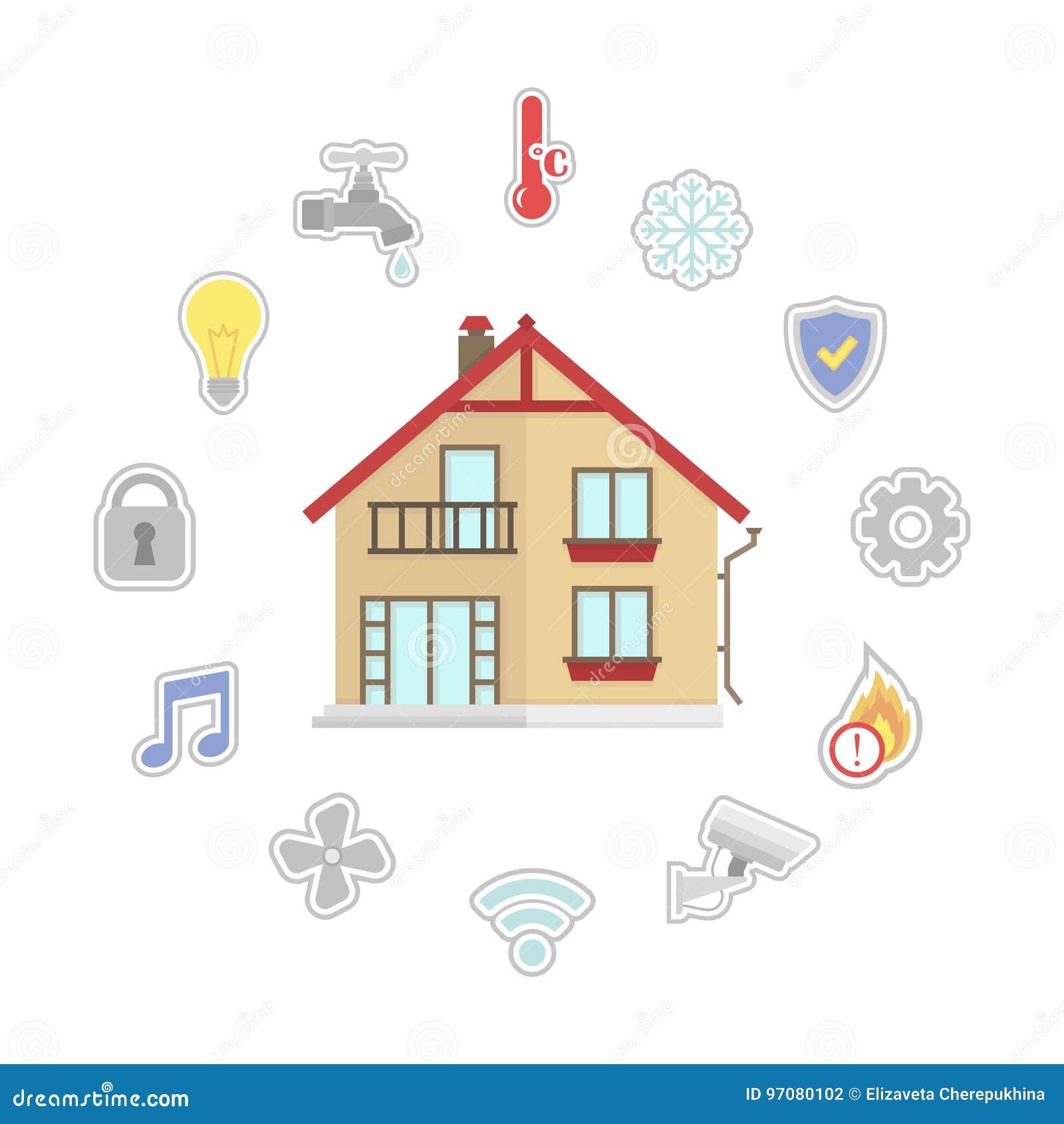 传染媒介聪明的家 平的设计样式例证 infographic聪明的房子