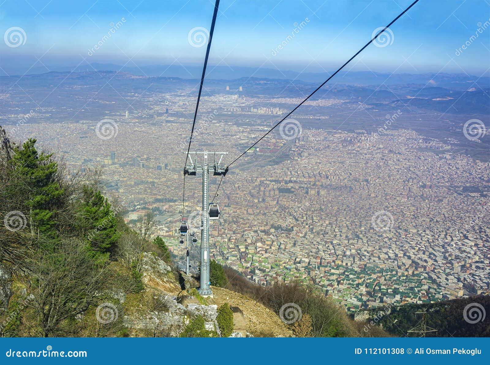 伯萨, Uludag缆车和城市图象 伯萨/土耳其