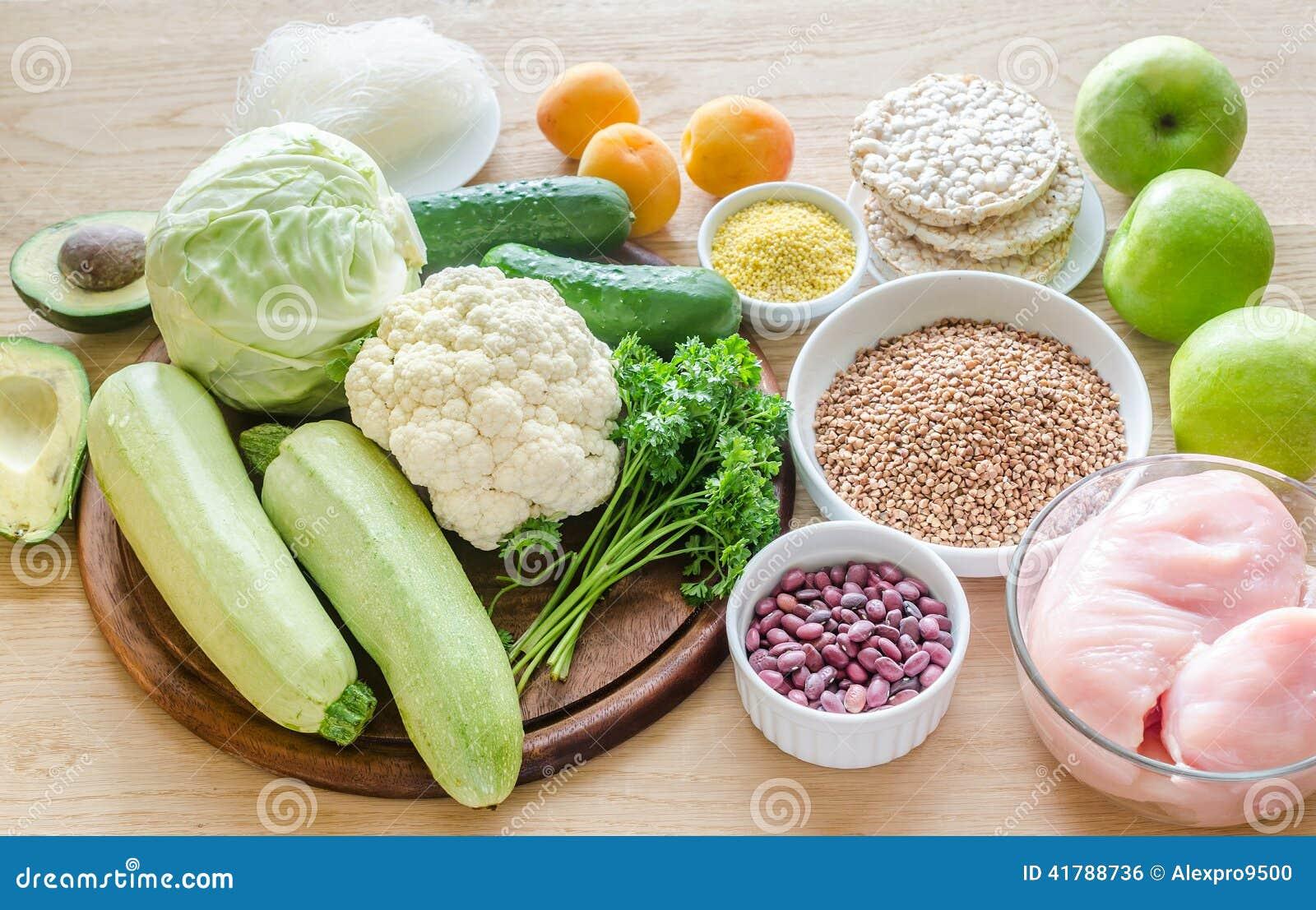 低变应原的饮食:不同的小组产品