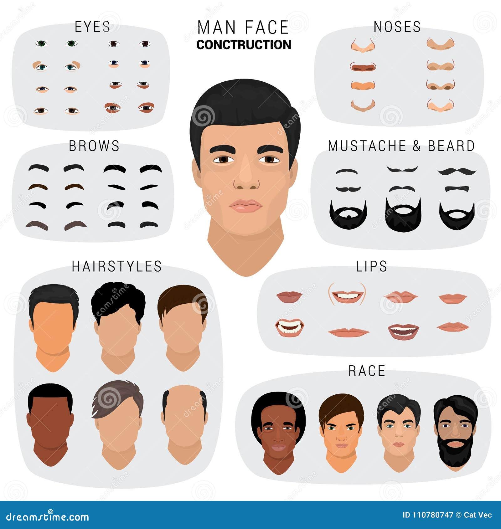 供以人员面孔建设者传染媒介男性角色具体化创作头皮肤与髭和胡子例证集合的鼻子眼睛