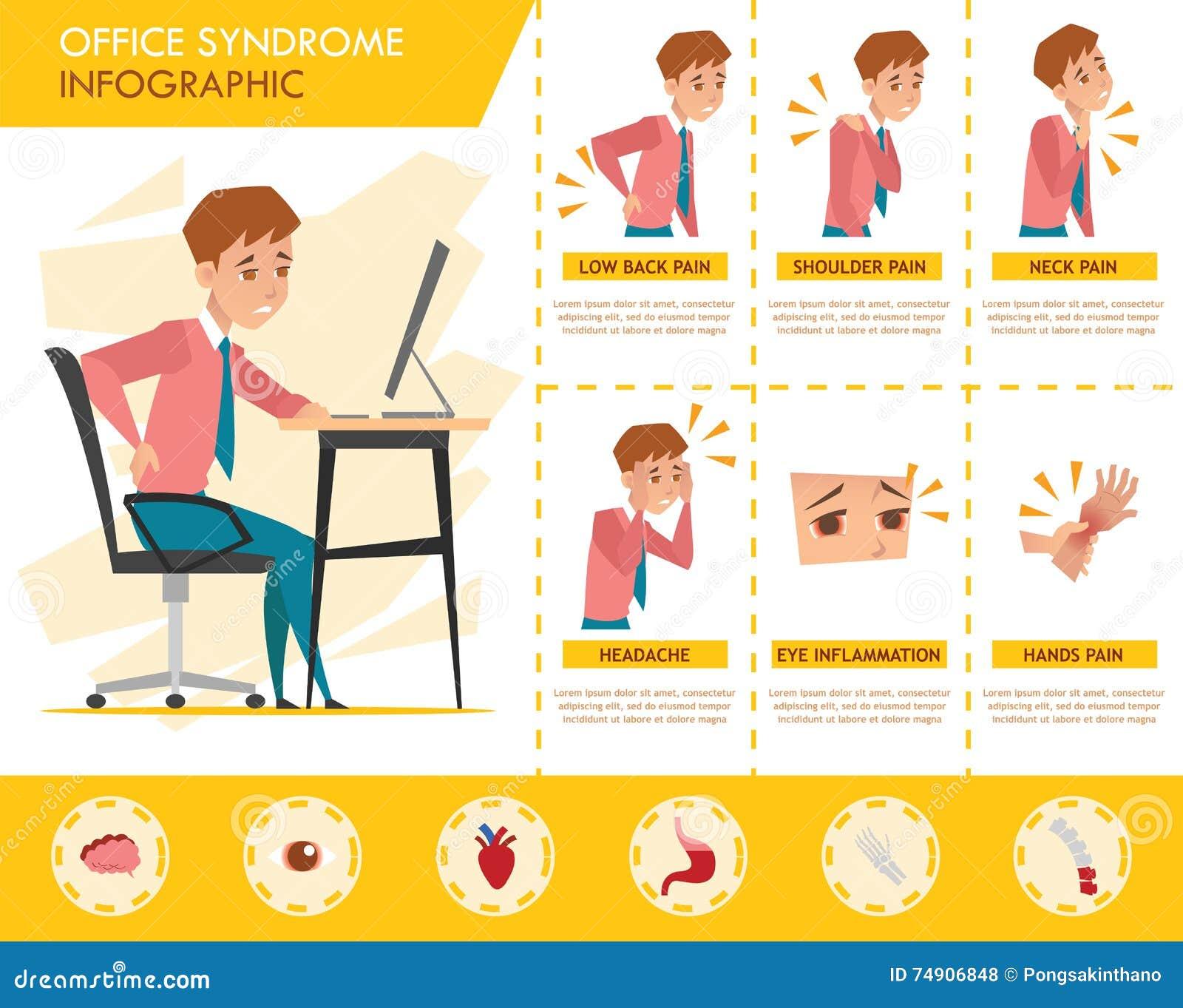 供以人员办公室综合症状信息图表和舒展锻炼