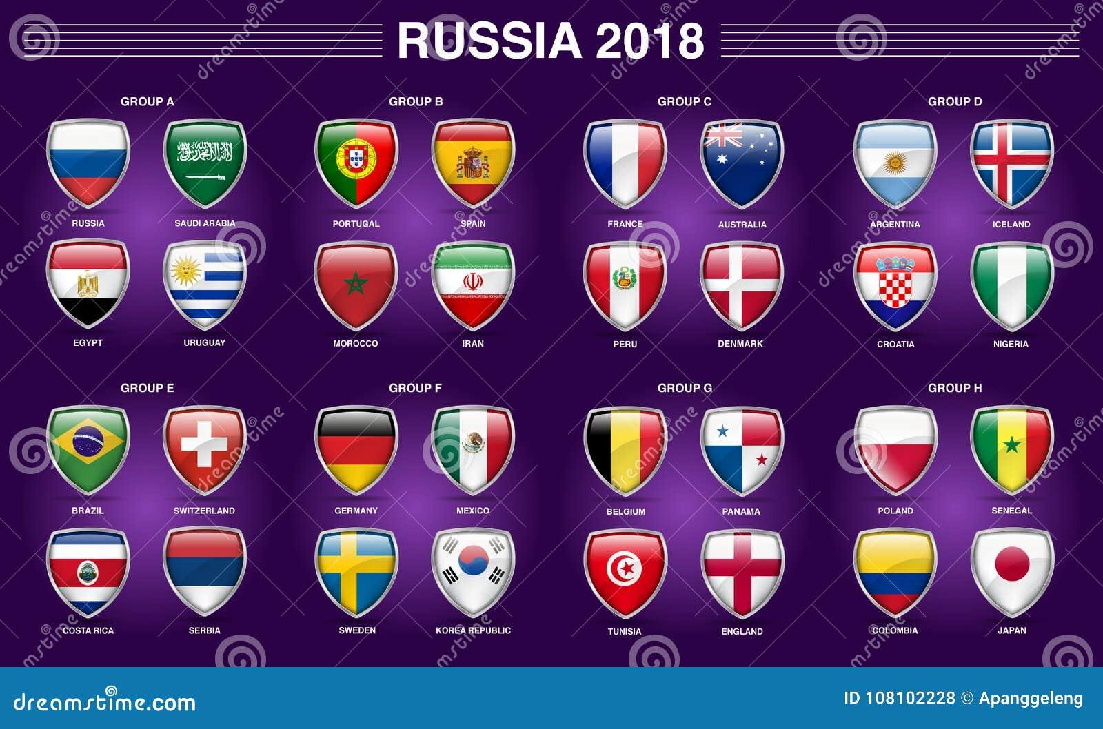 俄罗斯2018年国际足球联合会世界杯小组国旗象